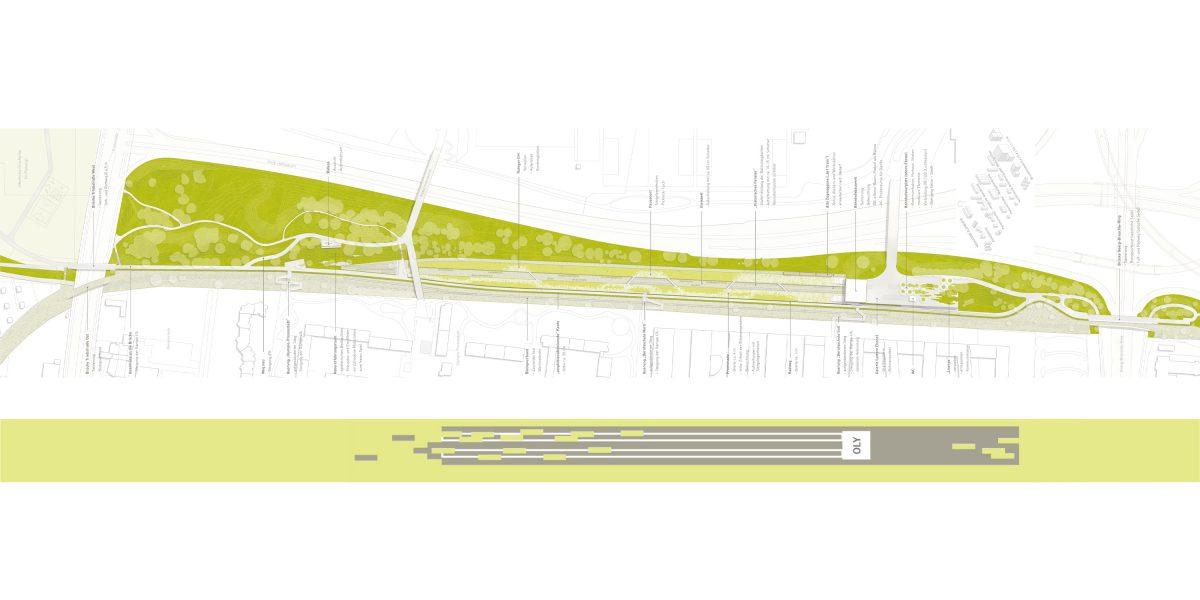 Plan des Gesamtgebiets der Nord-Süd-Grünverbindung