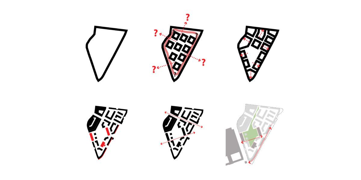 Städtebauliches Konzept